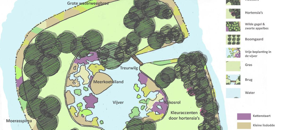 schetsontwerp E-eiland Westeinderplassen, HelkantPlant
